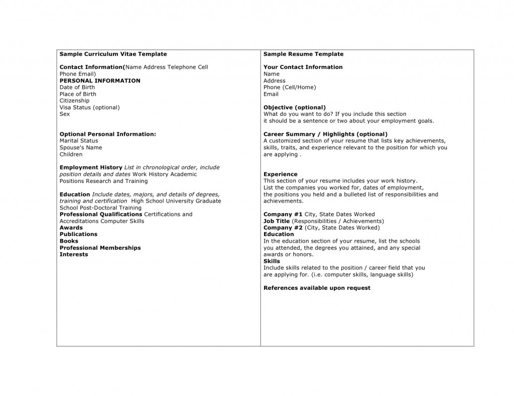 curriculum vitae vs resume samples